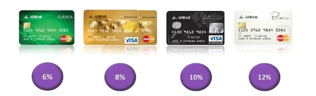 Mejor programa de recompensas tarjeta credito mexico