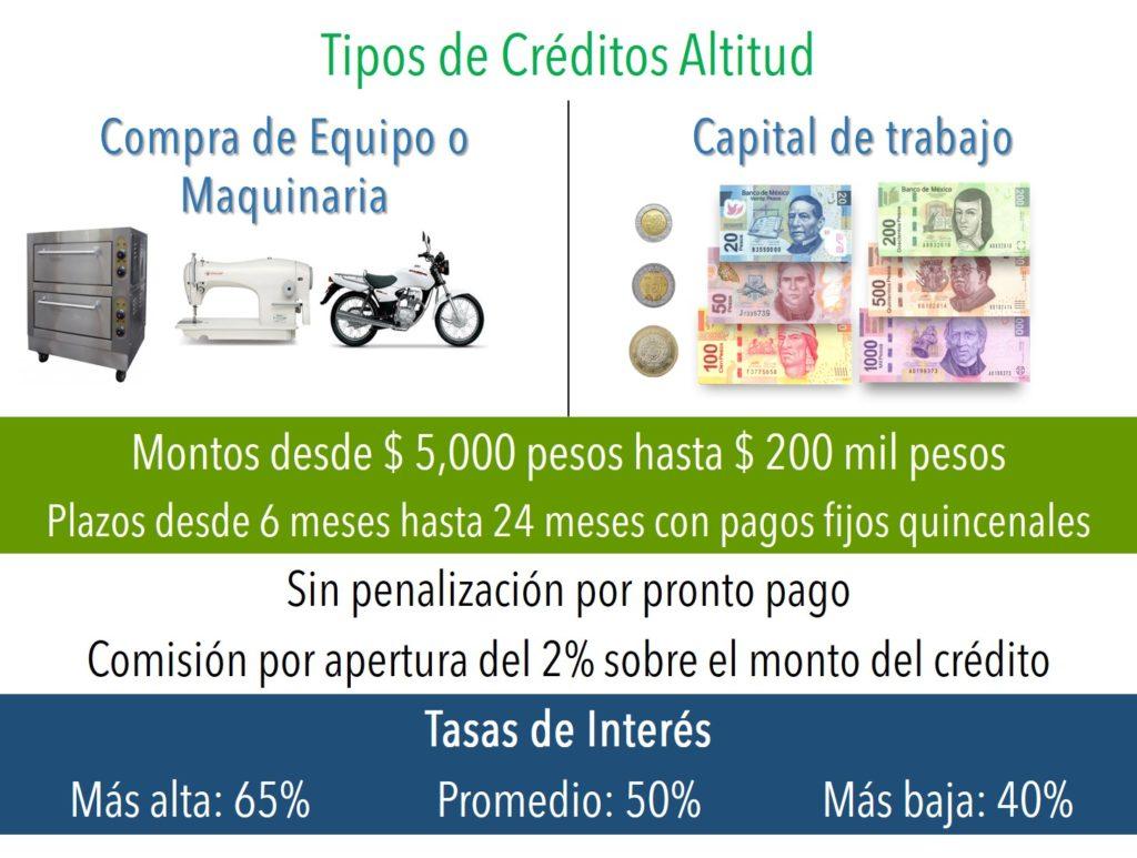 créditos altitud