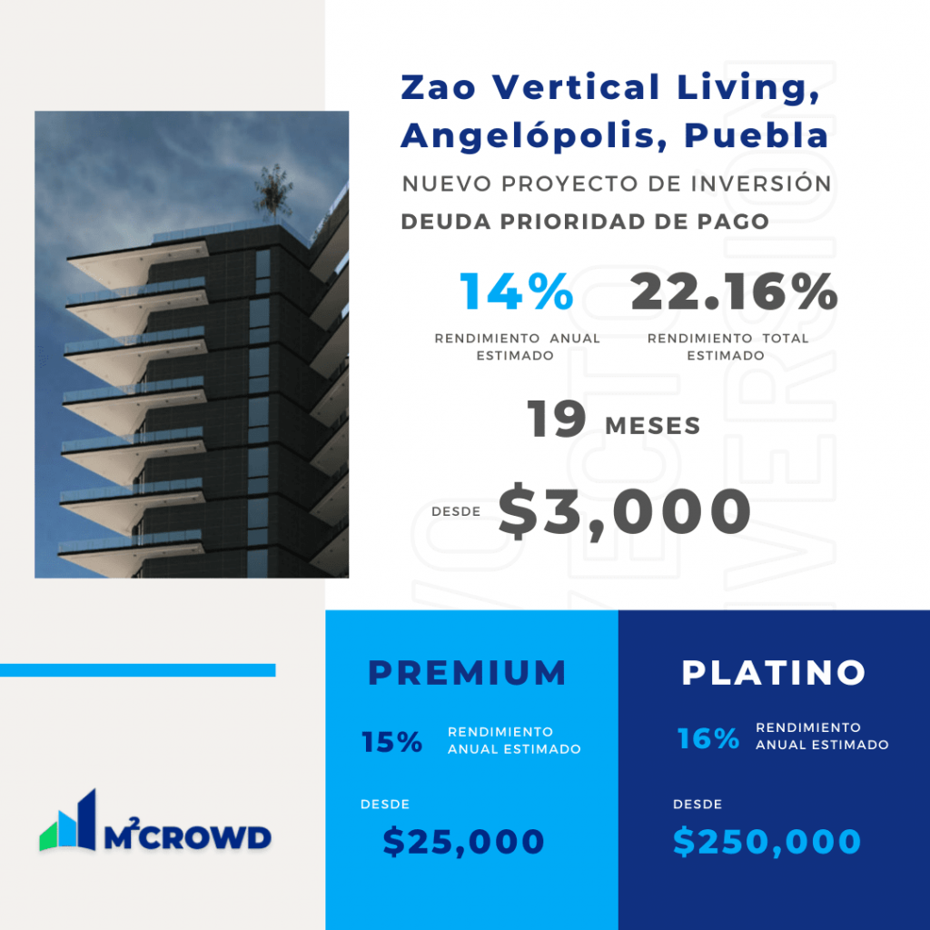 Zao Vertical Living, Angelópolis, Puebla