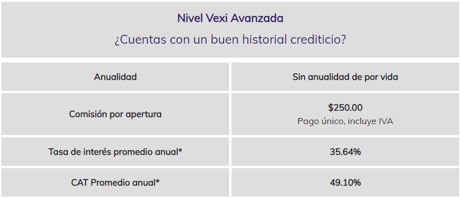 Tarjeta Vexi con buen historial