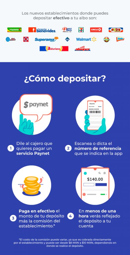 depositos en efectivo albo