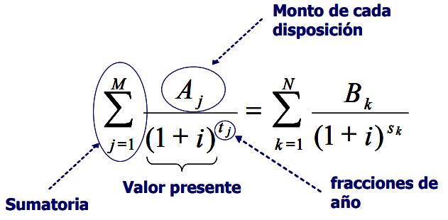 formula cat lado izquierdo