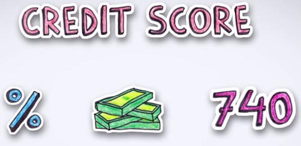 hacer historial credito rapido
